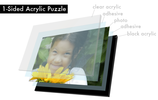 one sided acrylic jigsaw puzzle